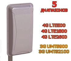 3G/4G Антенна 2x15 dBi. Antex Nitsa-5 MIMO 790-960/17002700