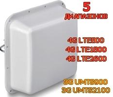 3G/4G Антенна 2x15 dBi. Крокс КАА15-750-960/1700-2700 MIMO